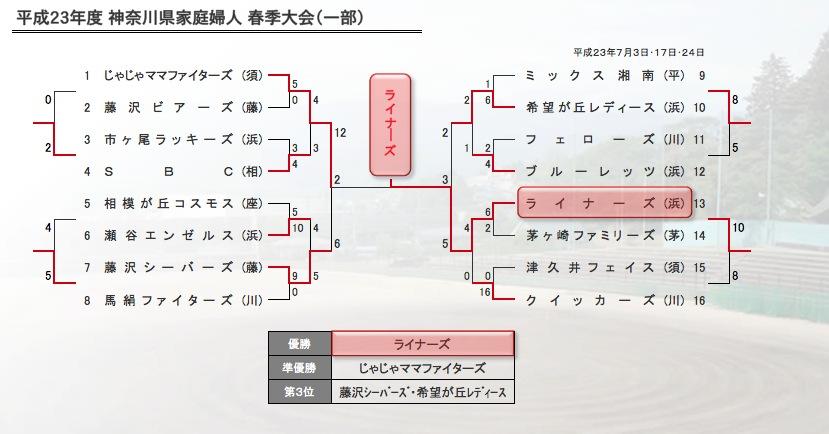 2011_ken_haru_1