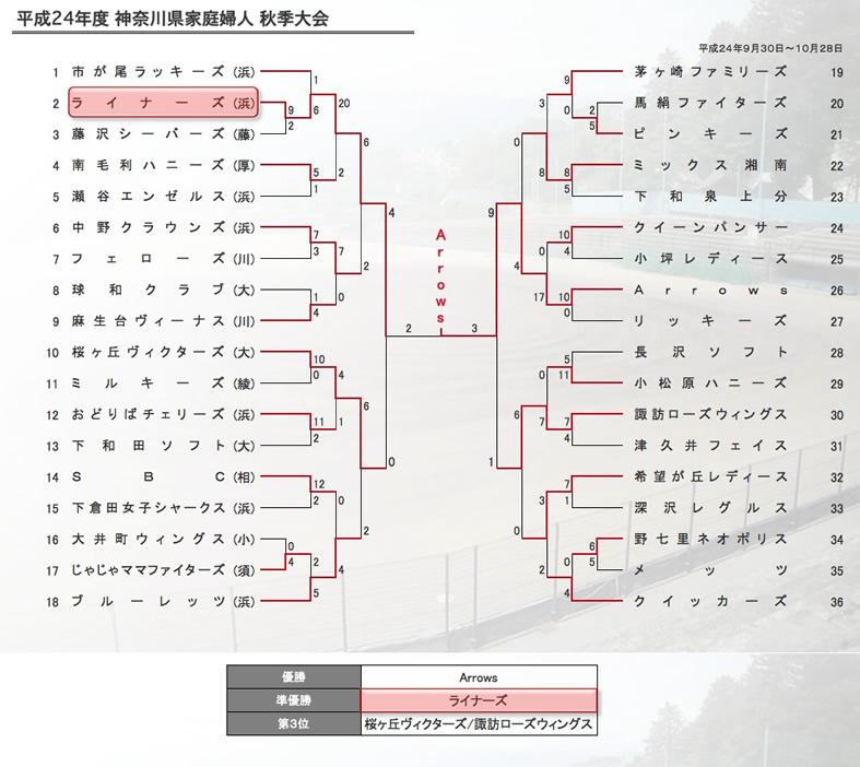 2012_ken_aki